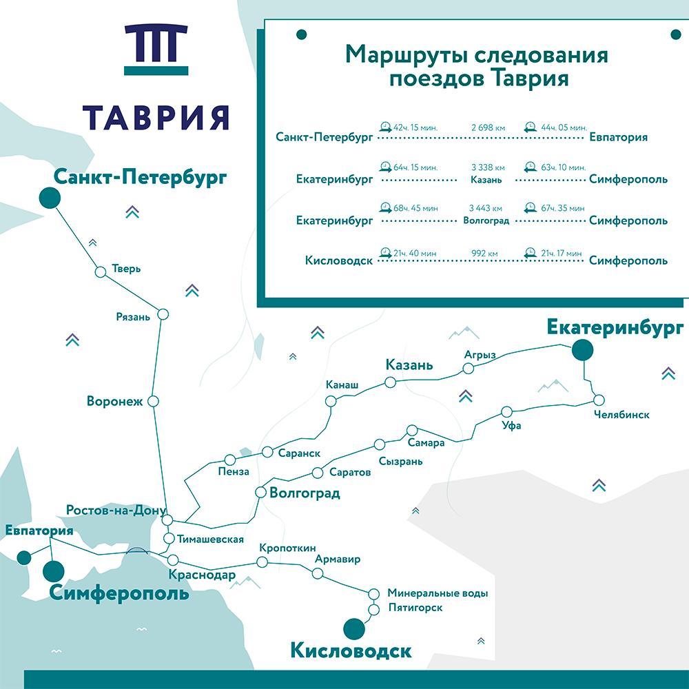билеты на поезд Крым 2020 купить